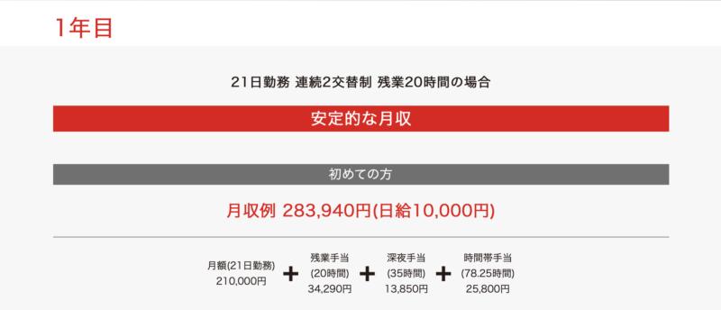 給料は30万円以上可能