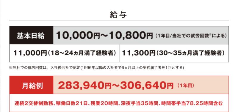 ホームページ記載の金額は283,940円